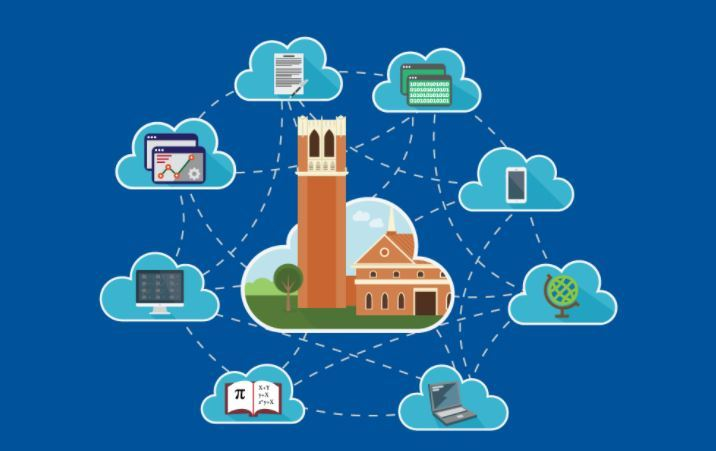 uf-apps